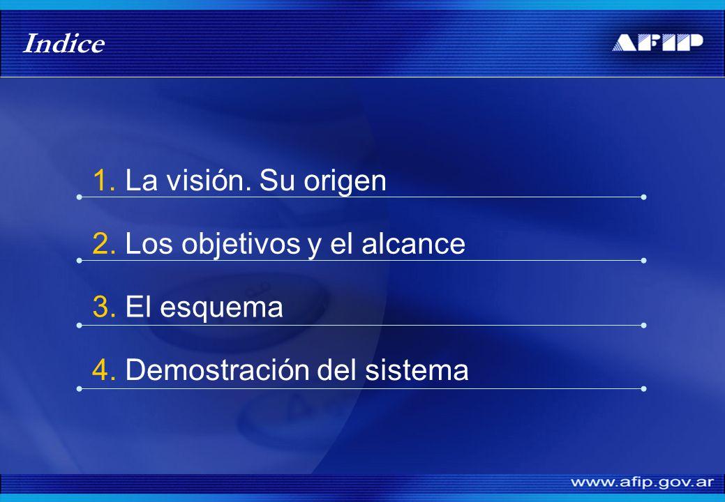 Indice La visión. Su origen 2. Los objetivos y el alcance 3. El esquema 4. Demostración del sistema