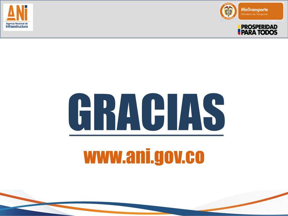 GRACIAS www.ani.gov.co