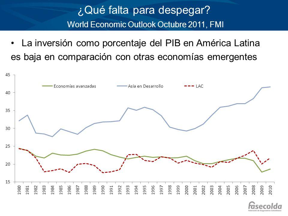 ¿Qué falta para despegar World Economic Outlook Octubre 2011, FMI