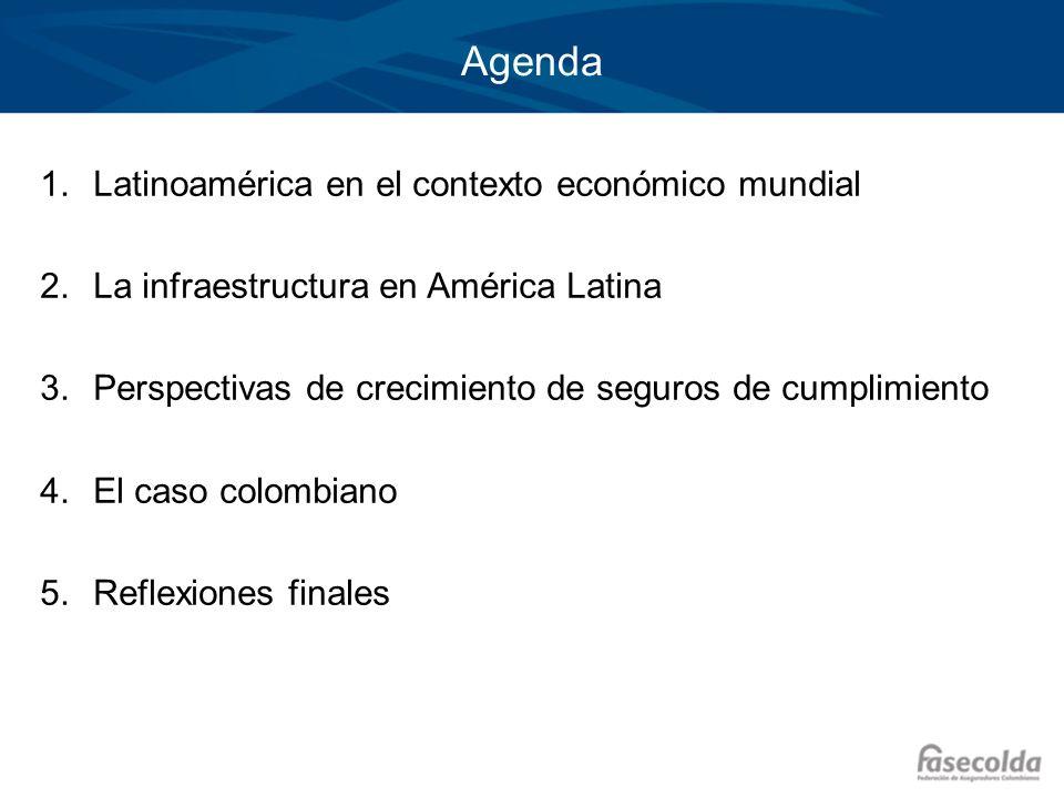 Agenda Latinoamérica en el contexto económico mundial
