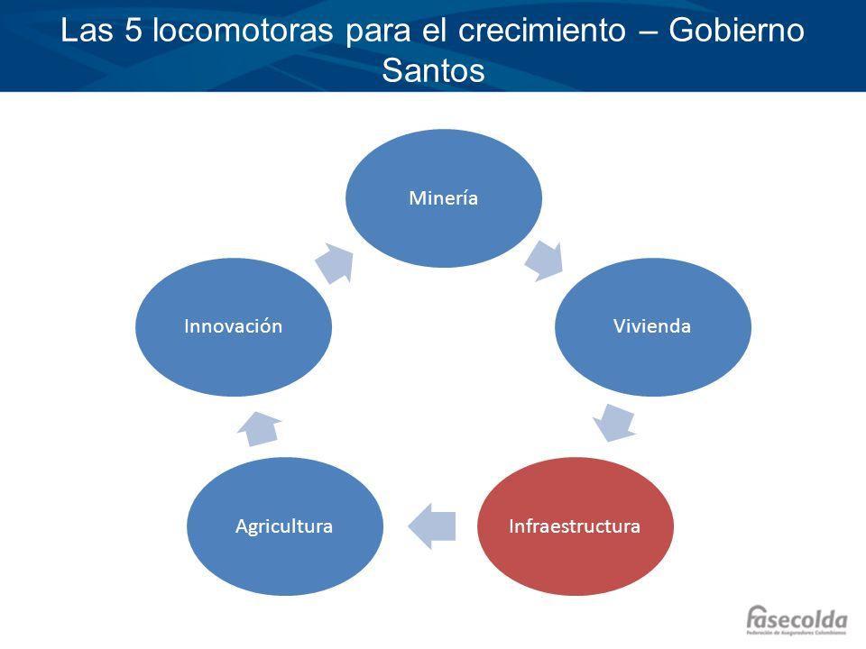Las 5 locomotoras para el crecimiento – Gobierno Santos