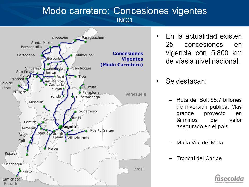 Modo carretero: Concesiones vigentes INCO