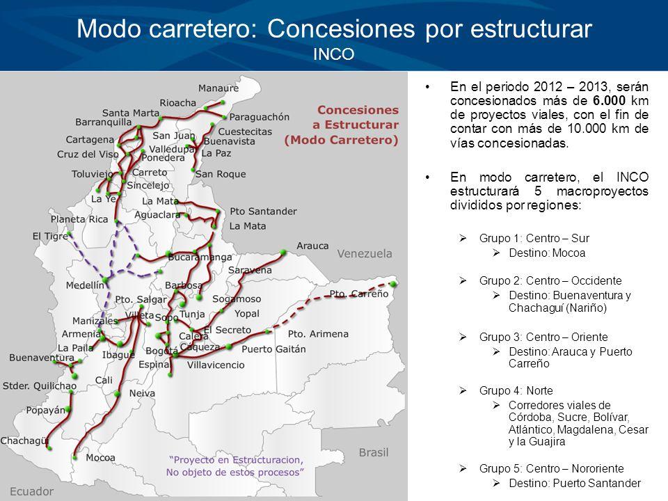 Modo carretero: Concesiones por estructurar INCO