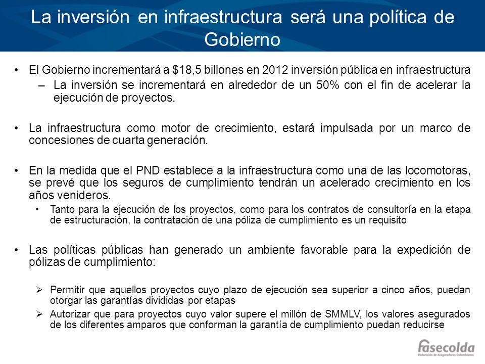 La inversión en infraestructura será una política de Gobierno