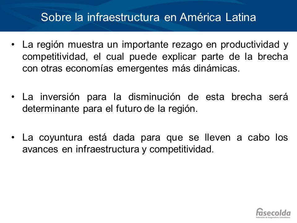 Sobre la infraestructura en América Latina