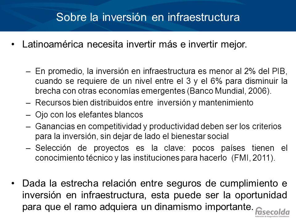Sobre la inversión en infraestructura