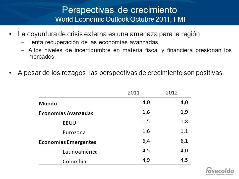 Perspectivas de crecimiento World Economic Outlook Octubre 2011, FMI