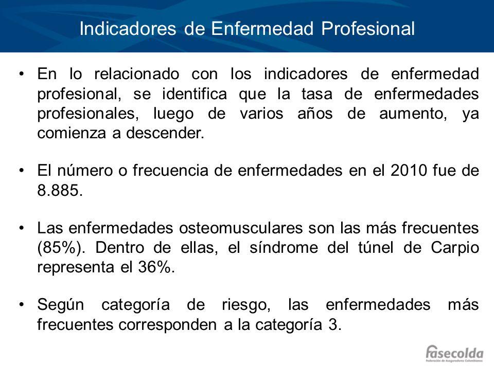 Indicadores de Enfermedad Profesional