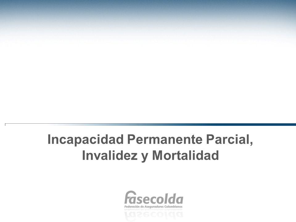 Incapacidad Permanente Parcial, Invalidez y Mortalidad