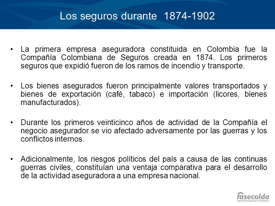 Los seguros durante 1874-1902