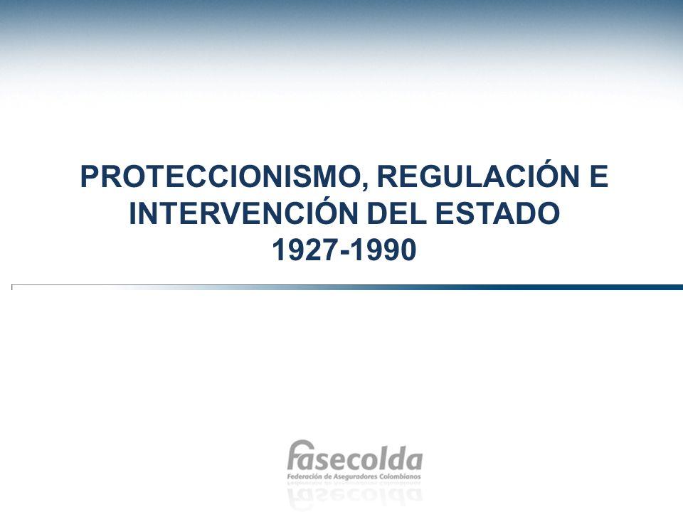 Proteccionismo, regulación e intervención del estado 1927-1990