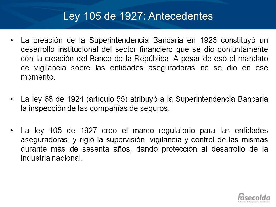 Ley 105 de 1927: Antecedentes