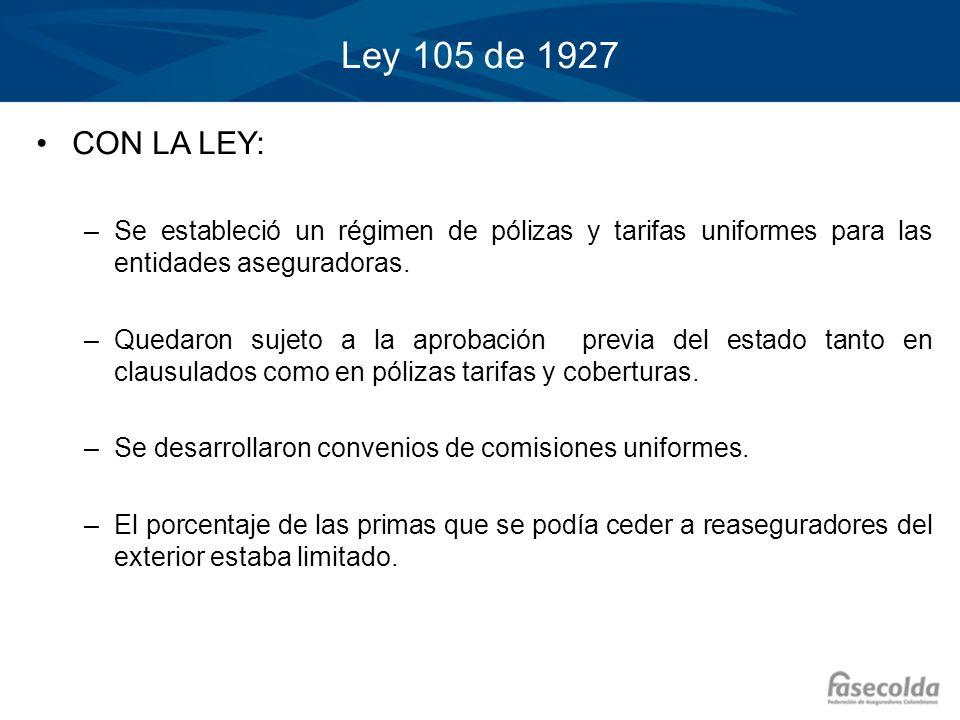 Ley 105 de 1927 CON LA LEY: Se estableció un régimen de pólizas y tarifas uniformes para las entidades aseguradoras.