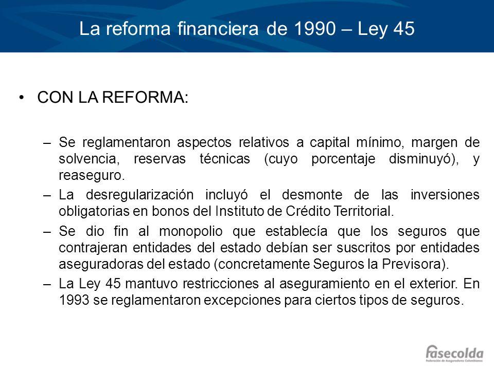 La reforma financiera de 1990 – Ley 45