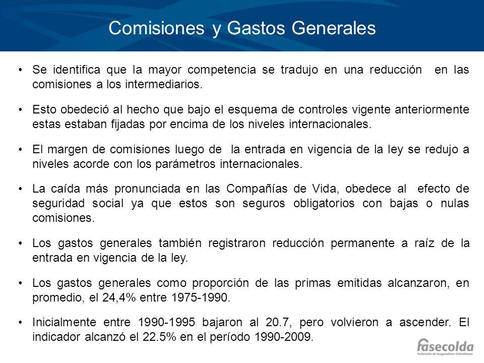 Comisiones y Gastos Generales