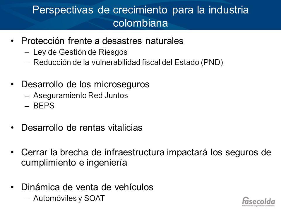 Perspectivas de crecimiento para la industria colombiana