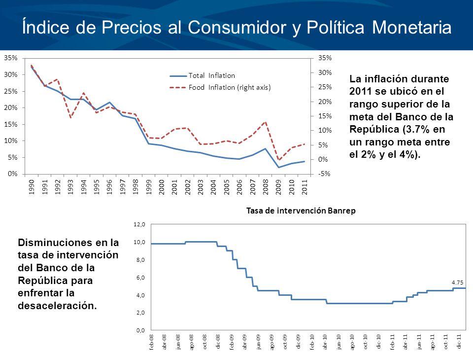 Índice de Precios al Consumidor y Política Monetaria