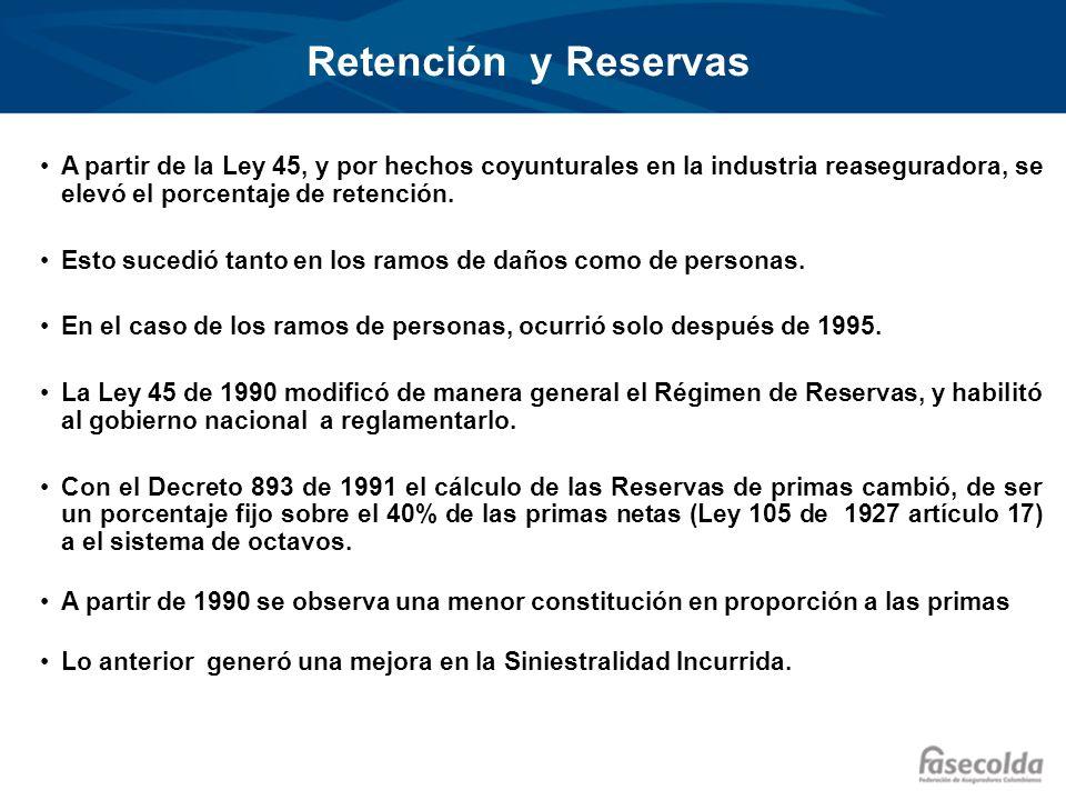 Retención y Reservas A partir de la Ley 45, y por hechos coyunturales en la industria reaseguradora, se elevó el porcentaje de retención.