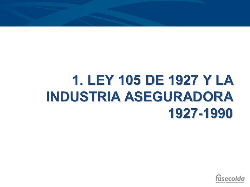 1. LEY 105 DE 1927 Y LA INDUSTRIA ASEGURADORA 1927-1990