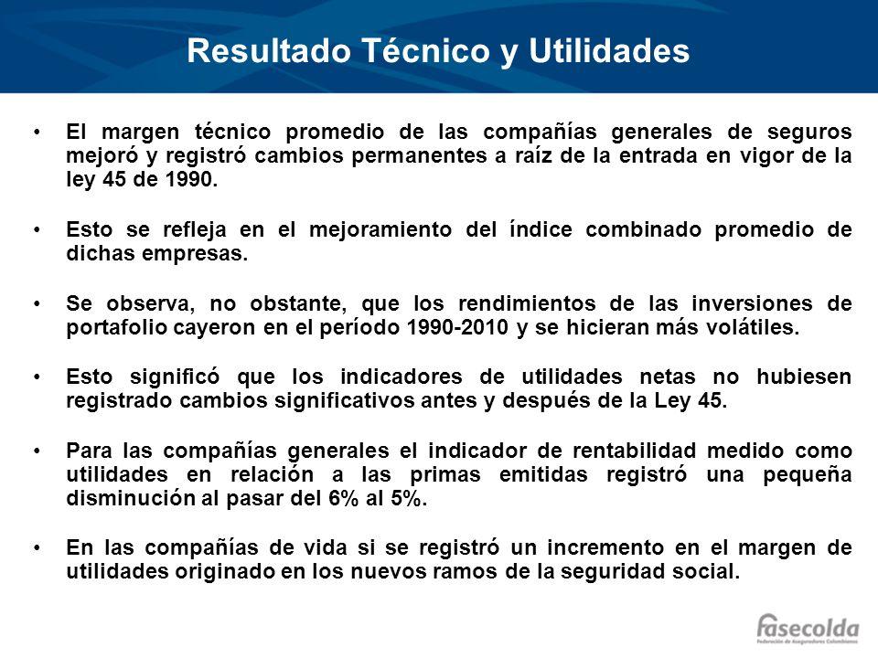 Resultado Técnico y Utilidades