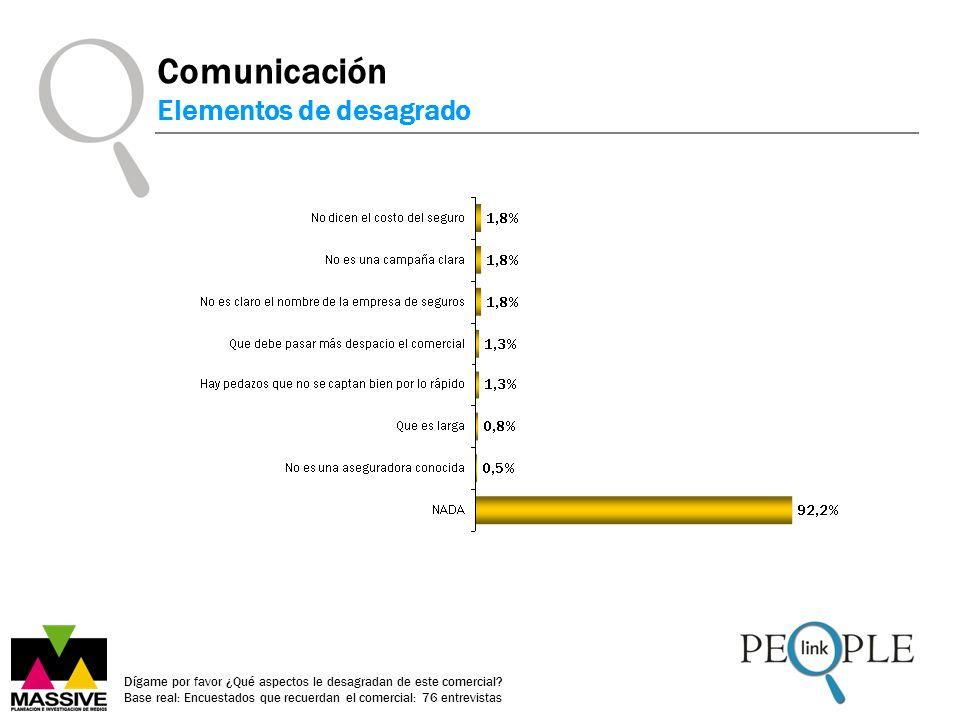 Comunicación Elementos de desagrado