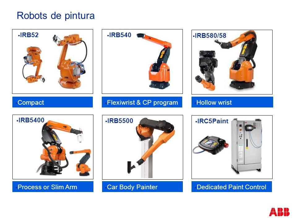 Robots de pintura IRB52 IRB540 IRB580/58 Compact
