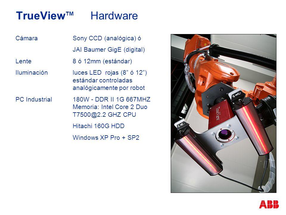 TrueViewTM Hardware Cámara Sony CCD (analógica) ó