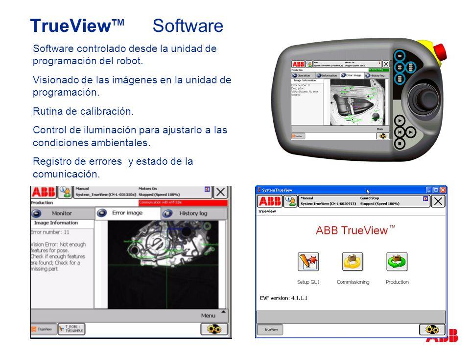 TrueViewTM Software Software controlado desde la unidad de programación del robot. Visionado de las imágenes en la unidad de programación.
