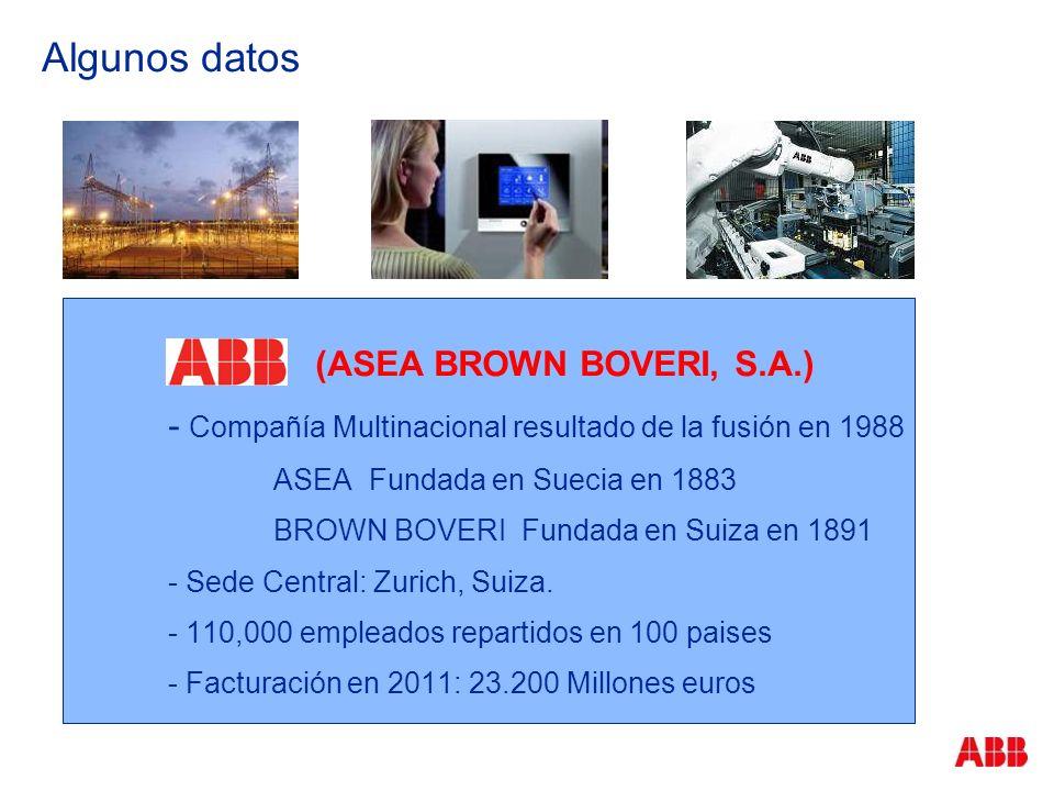 Algunos datos (ASEA BROWN BOVERI, S.A.)