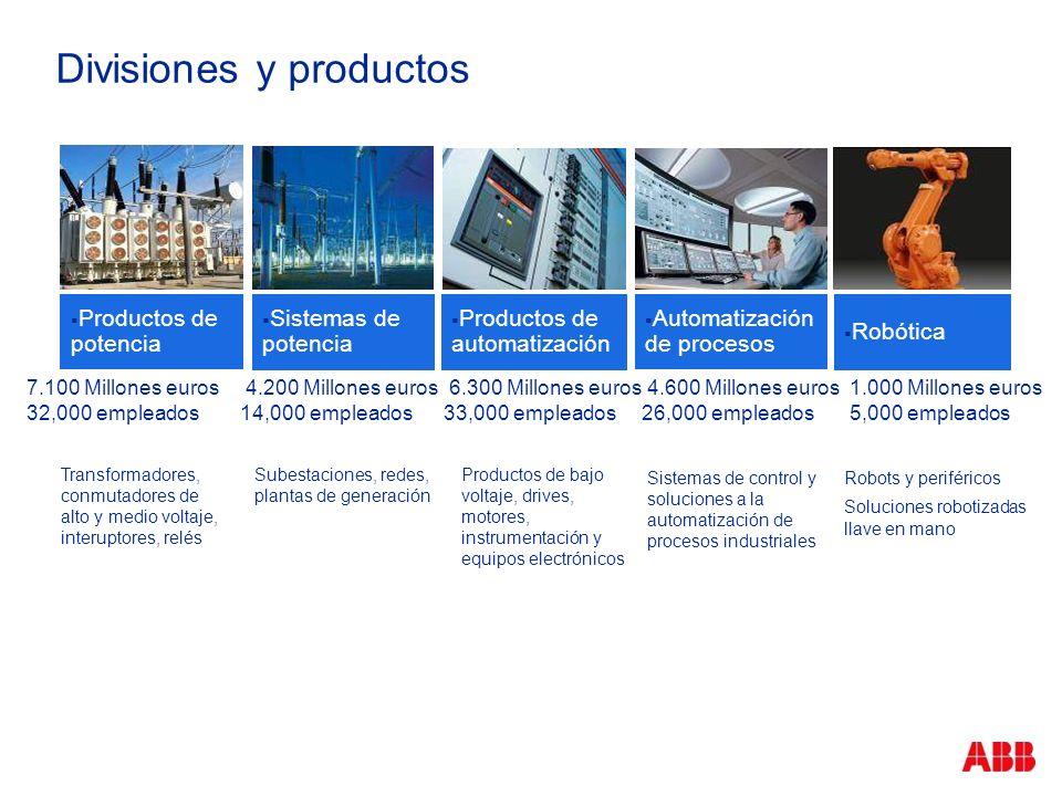 Divisiones y productos