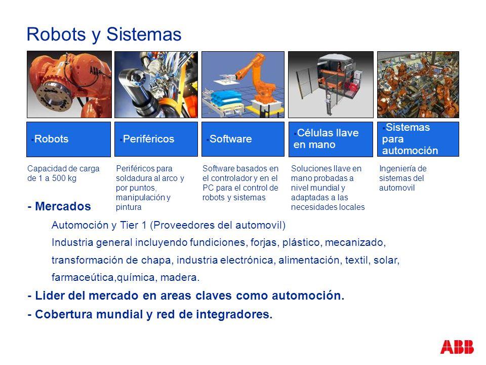 Robots y Sistemas - Mercados