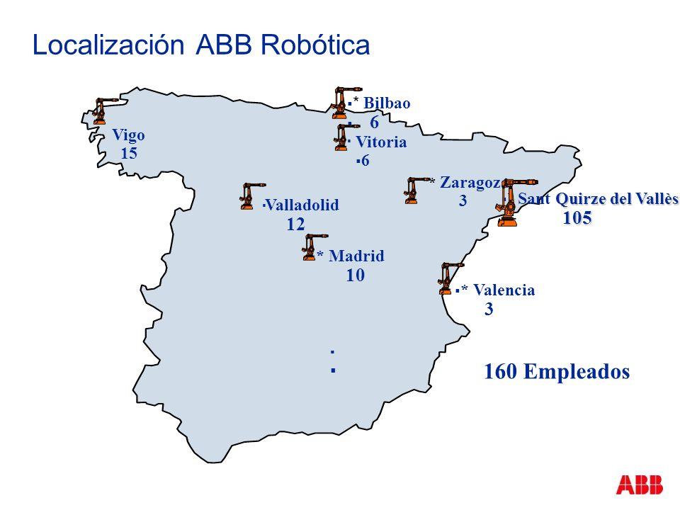 Localización ABB Robótica