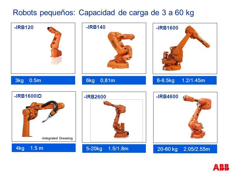 Robots pequeños: Capacidad de carga de 3 a 60 kg