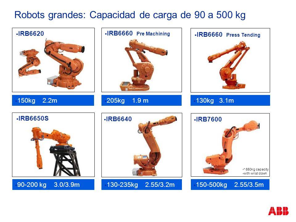 Robots grandes: Capacidad de carga de 90 a 500 kg