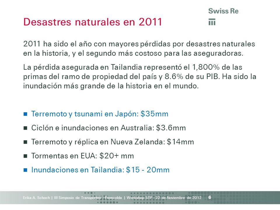 Desastres naturales en 2011