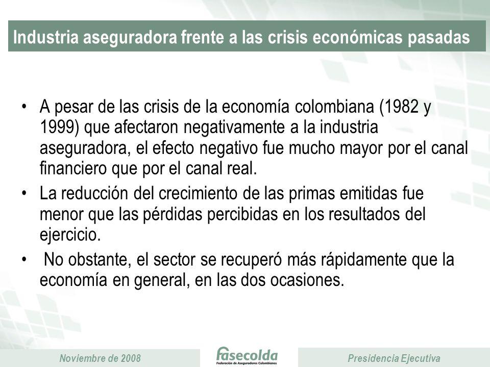 Industria aseguradora frente a las crisis económicas pasadas