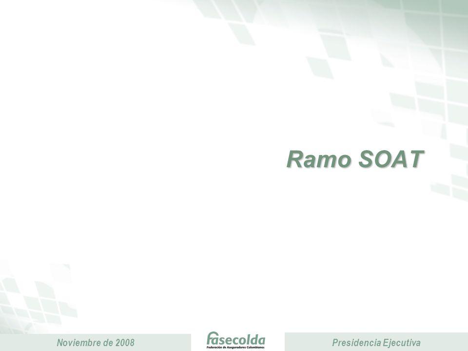 Ramo SOAT