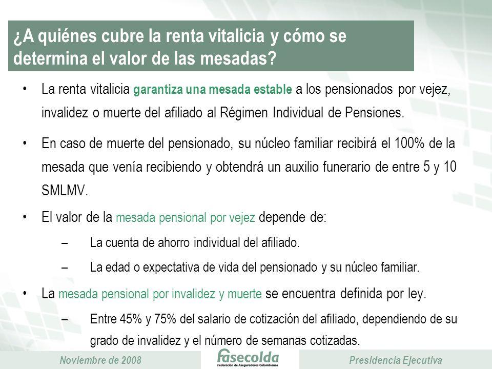 ¿A quiénes cubre la renta vitalicia y cómo se determina el valor de las mesadas