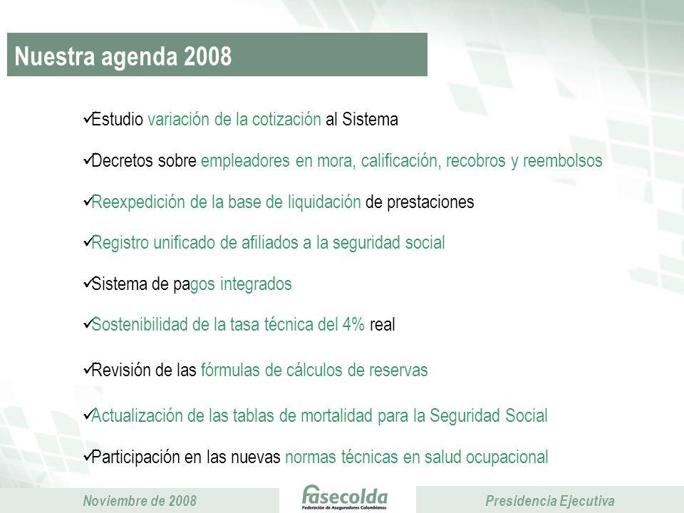 Nuestra agenda 2008 Estudio variación de la cotización al Sistema