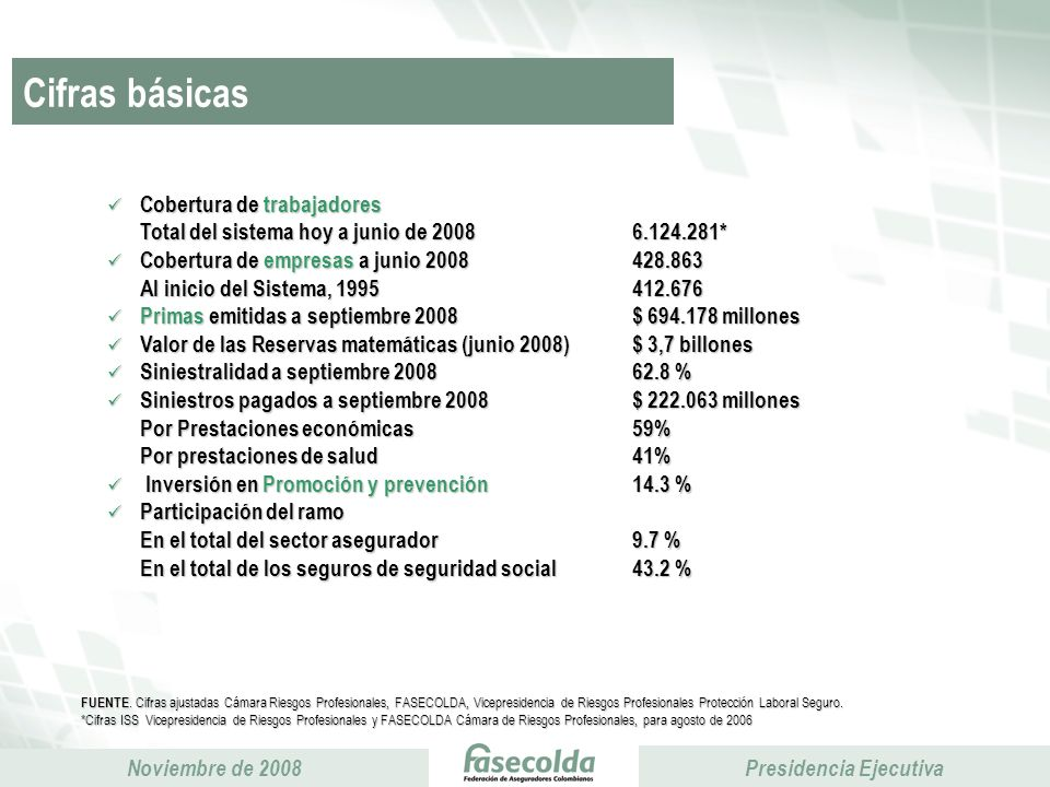 Cifras básicasCobertura de trabajadores. Total del sistema hoy a junio de 2008 6.124.281* Cobertura de empresas a junio 2008 428.863.