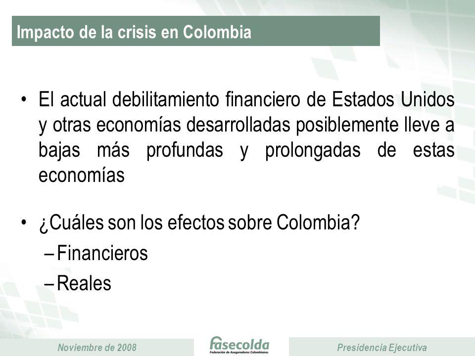 Impacto de la crisis en Colombia