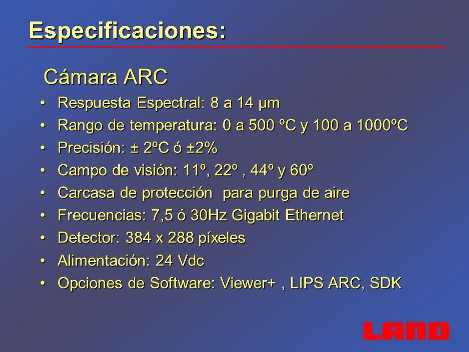 Especificaciones: Respuesta Espectral: 8 a 14 µm