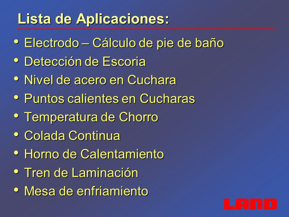 Lista de Aplicaciones: