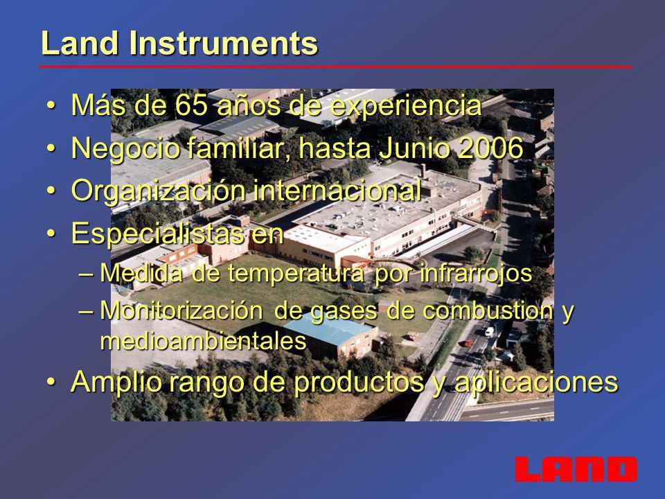 Land Instruments Más de 65 años de experiencia