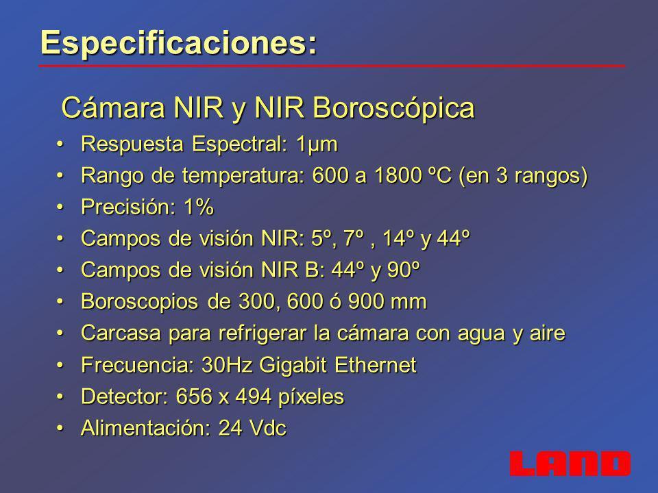 Especificaciones: Respuesta Espectral: 1µm