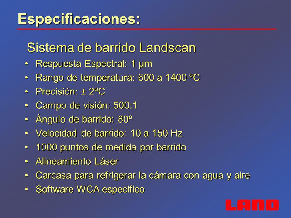 Especificaciones: Respuesta Espectral: 1 µm