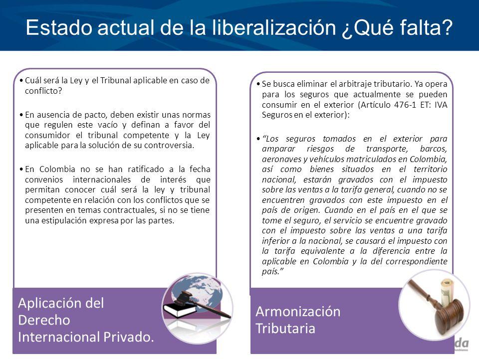 Estado actual de la liberalización ¿Qué falta