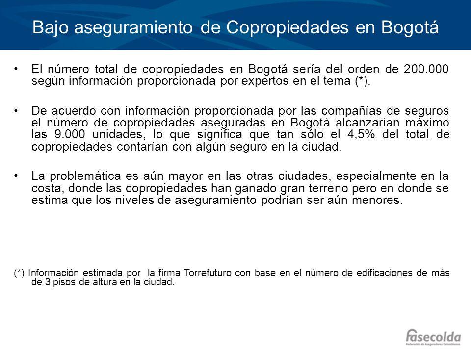 Bajo aseguramiento de Copropiedades en Bogotá