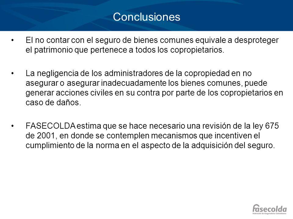 Conclusiones El no contar con el seguro de bienes comunes equivale a desproteger el patrimonio que pertenece a todos los copropietarios.