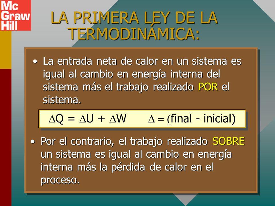 LA PRIMERA LEY DE LA TERMODINÁMICA: